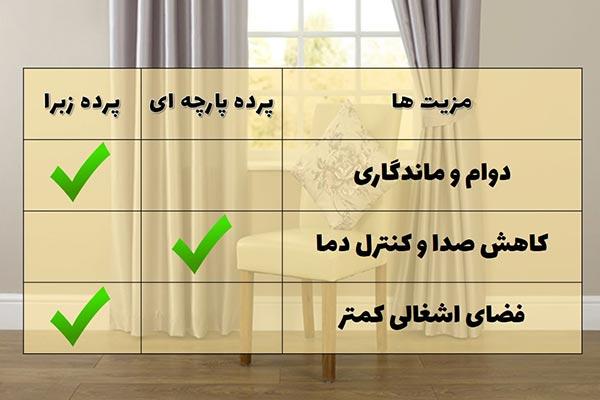 تفاوت زبرا و پارچه ای 2